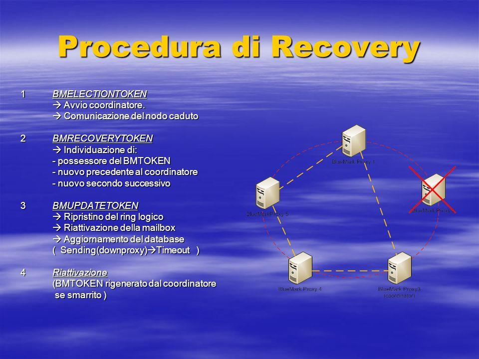 Procedura di Recovery 1 BMELECTIONTOKEN Avvio coordinatore. Avvio coordinatore. Comunicazione del nodo caduto Comunicazione del nodo caduto 2BMRECOVER