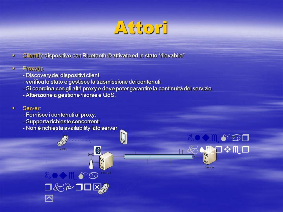 Attori Client(i): dispositivo con Bluetooth ® attivato ed in stato rilevabile Client(i): dispositivo con Bluetooth ® attivato ed in stato rilevabile P