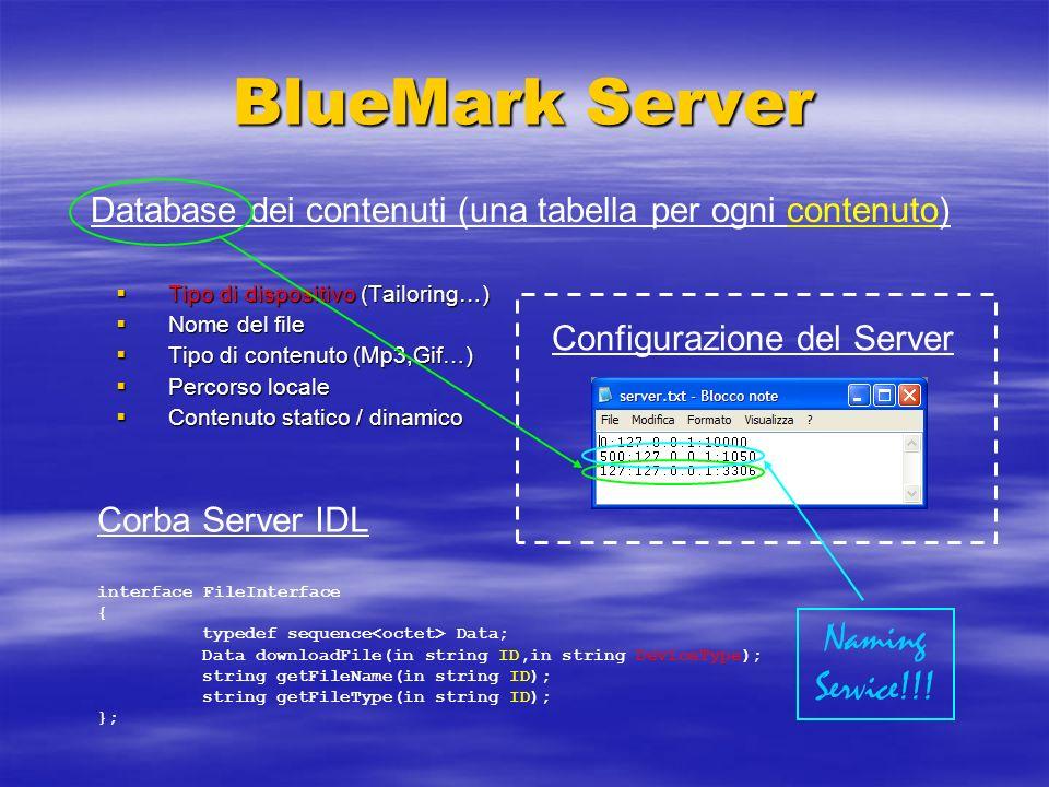 BlueMark Server Database dei contenuti (una tabella per ogni contenuto) Tipo di dispositivo (Tailoring…) Tipo di dispositivo (Tailoring…) Nome del fil