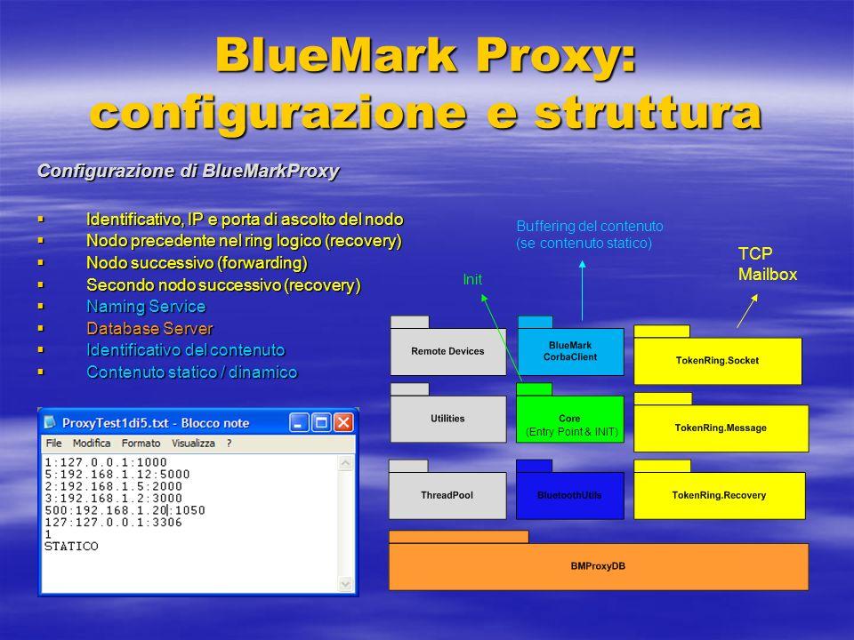BlueMark Proxy: configurazione e struttura Configurazione di BlueMarkProxy Identificativo, IP e porta di ascolto del nodo Identificativo, IP e porta d