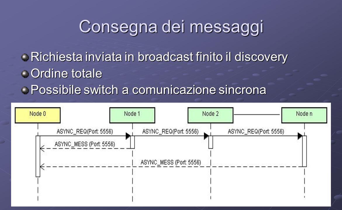 Consegna dei messaggi Richiesta inviata in broadcast finito il discovery Ordine totale Possibile switch a comunicazione sincrona