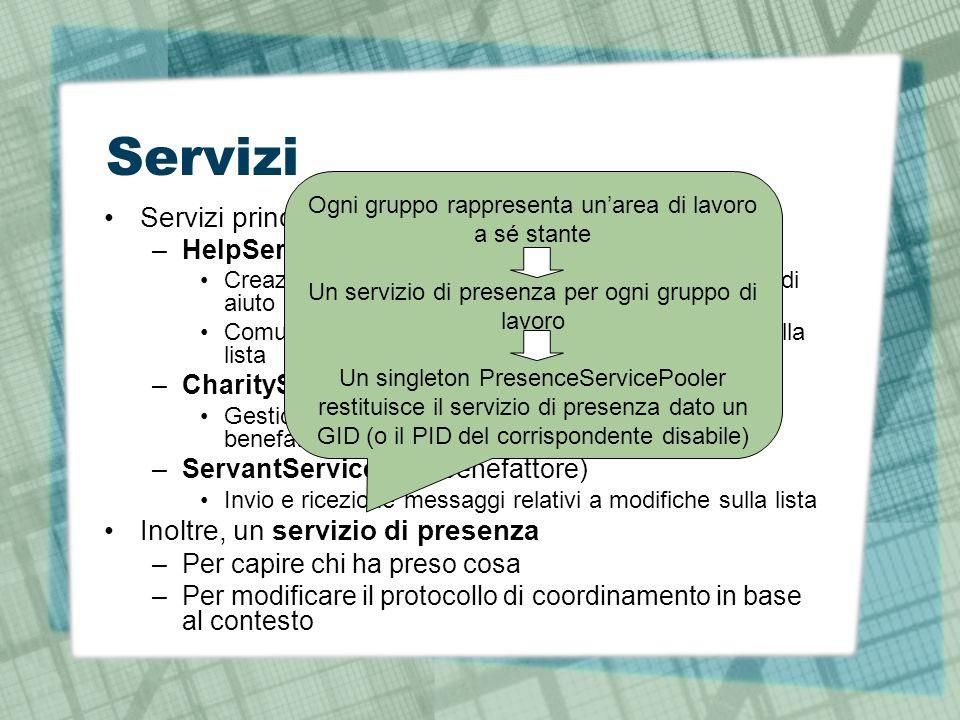 Servizi Servizi principali –HelpService (lato disabile) Creazione gruppo di lavoro per il disabile e richiesta di aiuto Comunicazione ai benefattori degli aggiornamenti sulla lista –CharityService (lato benefattore) Gestione delle interazioni iniziali, per mettere il benefattore in condizioni di lavorare –ServantService (lato benefattore) Invio e ricezione messaggi relativi a modifiche sulla lista Inoltre, un servizio di presenza –Per capire chi ha preso cosa –Per modificare il protocollo di coordinamento in base al contesto Ogni gruppo rappresenta unarea di lavoro a sé stante Un servizio di presenza per ogni gruppo di lavoro Un singleton PresenceServicePooler restituisce il servizio di presenza dato un GID (o il PID del corrispondente disabile)
