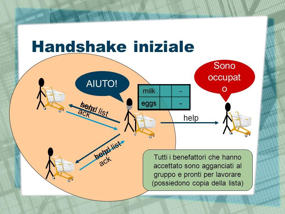 Handshake iniziale help milk- eggs- milk- eggs- milk- eggs- AIUTO! ack send list Sono occupat o ack send list Tutti i benefattori che hanno accettato