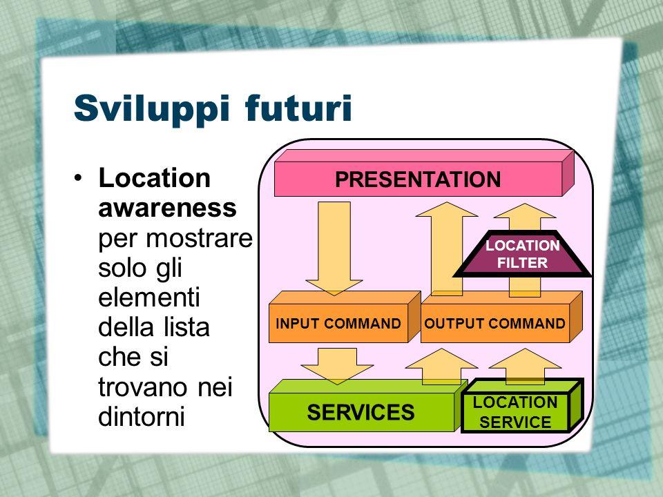 Sviluppi futuri Location awareness per mostrare solo gli elementi della lista che si trovano nei dintorni PRESENTATION INPUT COMMAND OUTPUT COMMAND SE