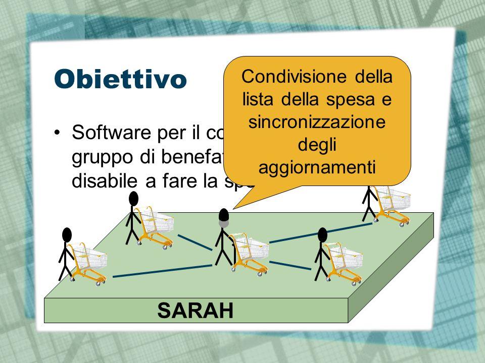 SARAH Obiettivo Software per il coordinamento di un gruppo di benefattori che aiutano un disabile a fare la spesa Condivisione della lista della spesa e sincronizzazione degli aggiornamenti