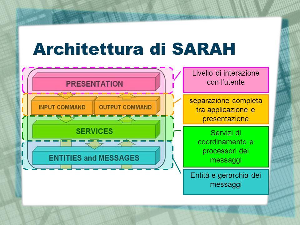 Architettura di SARAH Livello di interazione con lutente separazione completa tra applicazione e presentazione Servizi di coordinamento e processori dei messaggi Entità e gerarchia dei messaggi