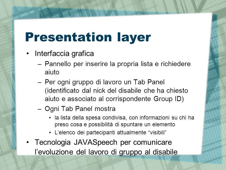 Presentation layer Interfaccia grafica –Pannello per inserire la propria lista e richiedere aiuto –Per ogni gruppo di lavoro un Tab Panel (identificat