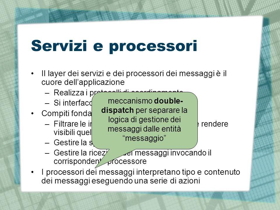 Servizi e processori Il layer dei servizi e dei processori dei messaggi è il cuore dellapplicazione –Realizza i protocolli di coordinamento –Si interf