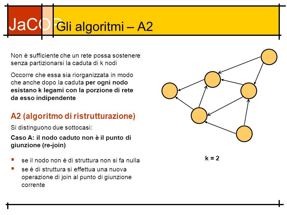 JaCOP Gli algoritmi – A2 se il nodo non è di struttura non si fa nulla se è di struttura si effettua una nuova operazione di join al punto di giunzione corrente Non è sufficiente che un rete possa sostenere senza partizionarsi la caduta di k nodi A2 (algoritmo di ristrutturazione) Si distinguono due sottocasi: k = 2 Caso A: il nodo caduto non è il punto di giunzione (re-join) Occorre che essa sia riorganizzata in modo che anche dopo la caduta per ogni nodo esistano k legami con la porzione di rete da esso indipendente
