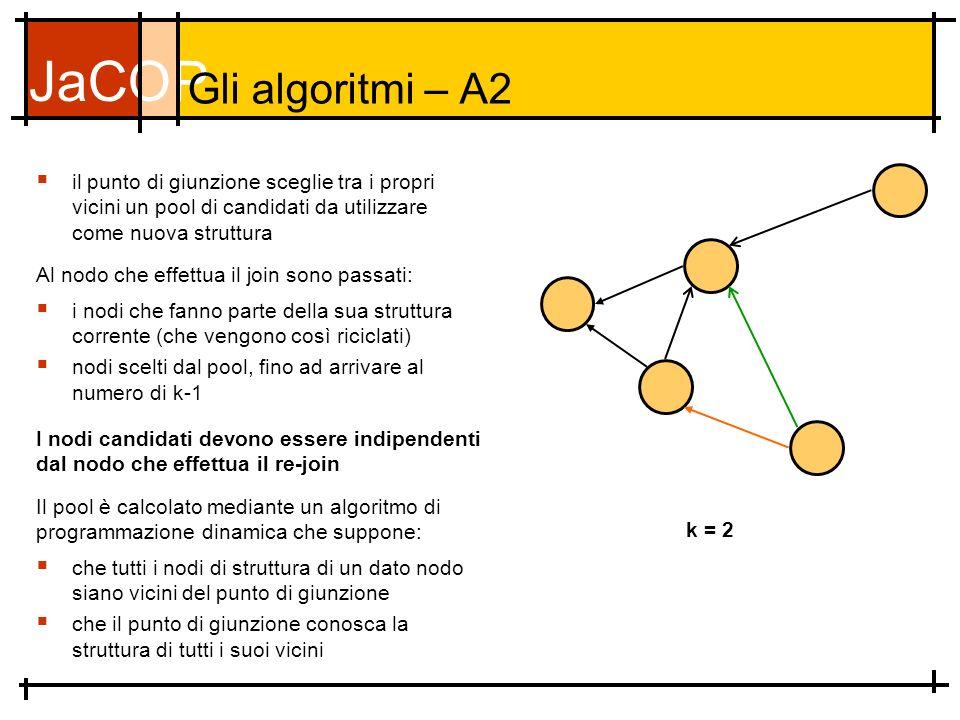 JaCOP Gli algoritmi – A2 il punto di giunzione sceglie tra i propri vicini un pool di candidati da utilizzare come nuova struttura Il pool è calcolato mediante un algoritmo di programmazione dinamica che suppone: k = 2 i nodi che fanno parte della sua struttura corrente (che vengono così riciclati) nodi scelti dal pool, fino ad arrivare al numero di k-1 Al nodo che effettua il join sono passati: che tutti i nodi di struttura di un dato nodo siano vicini del punto di giunzione che il punto di giunzione conosca la struttura di tutti i suoi vicini I nodi candidati devono essere indipendenti dal nodo che effettua il re-join