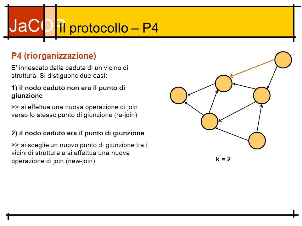 JaCOP Il protocollo – P4 E innescato dalla caduta di un vicino di struttura.