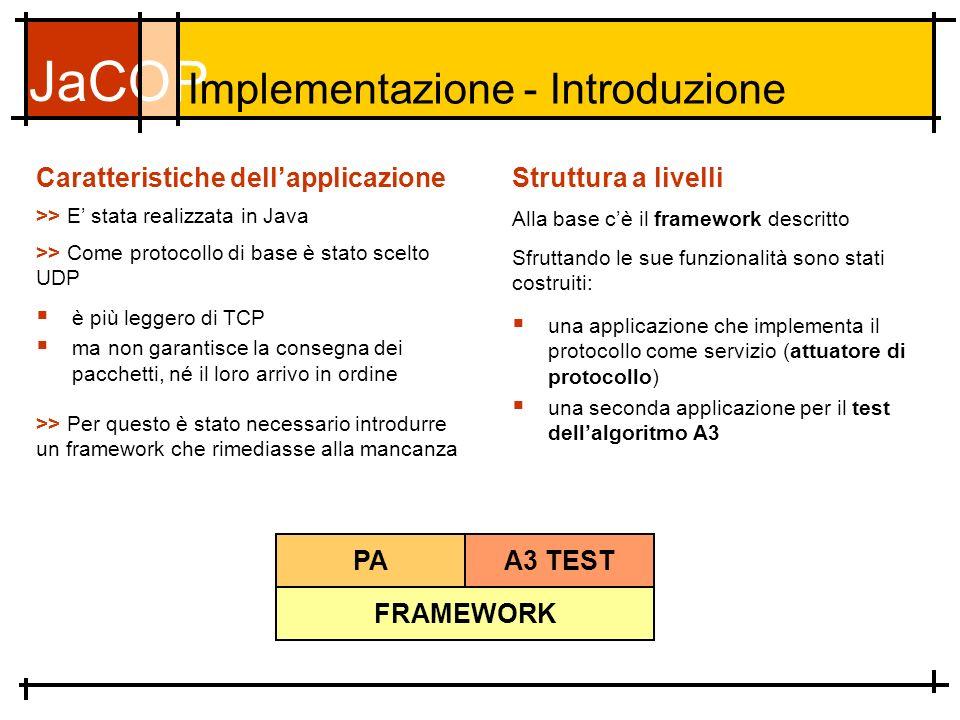 JaCOP Implementazione - Introduzione Caratteristiche dellapplicazione >> E stata realizzata in Java è più leggero di TCP ma non garantisce la consegna dei pacchetti, né il loro arrivo in ordine >> Come protocollo di base è stato scelto UDP >> Per questo è stato necessario introdurre un framework che rimediasse alla mancanza Struttura a livelli FRAMEWORK PAA3 TEST Alla base cè il framework descritto Sfruttando le sue funzionalità sono stati costruiti: una applicazione che implementa il protocollo come servizio (attuatore di protocollo) una seconda applicazione per il test dellalgoritmo A3