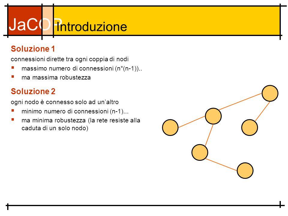 JaCOP Introduzione massimo numero di connessioni (n*(n-1))..