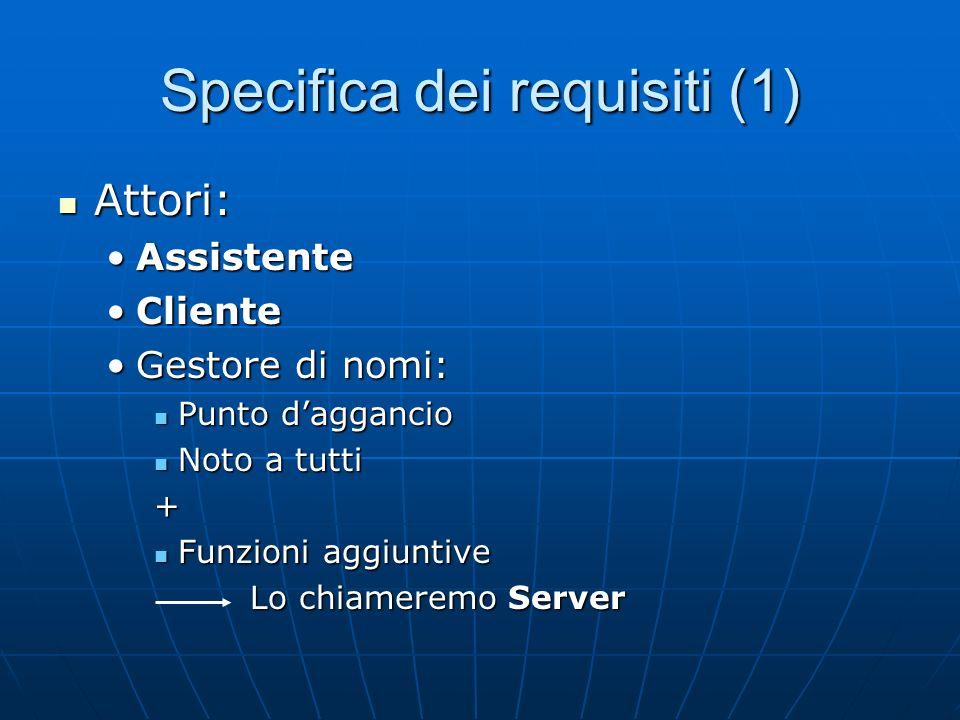 Specifica dei requisiti (1) Attori: Attori: AssistenteAssistente ClienteCliente Gestore di nomi:Gestore di nomi: Punto daggancio Punto daggancio Noto a tutti Noto a tutti+ Funzioni aggiuntive Funzioni aggiuntive Lo chiameremo Server