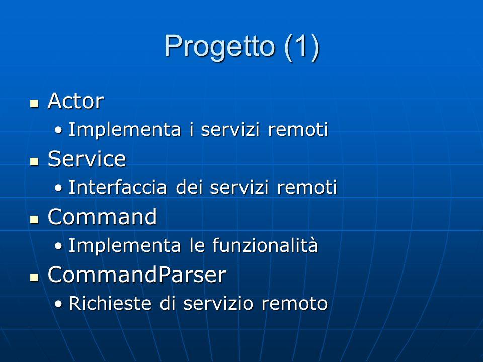 Progetto (1) Actor Actor Implementa i servizi remotiImplementa i servizi remoti Service Service Interfaccia dei servizi remotiInterfaccia dei servizi remoti Command Command Implementa le funzionalitàImplementa le funzionalità CommandParser CommandParser Richieste di servizio remotoRichieste di servizio remoto