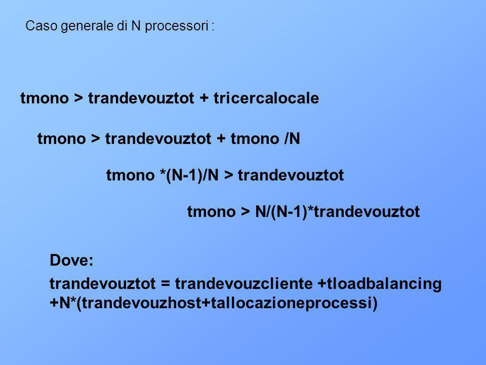 tmono > trandevouztot + tmono /N tmono *(N-1)/N > trandevouztot tmono > N/(N-1)*trandevouztot Dove: trandevouztot = trandevouzcliente +tloadbalancing +N*(trandevouzhost+tallocazioneprocessi) Caso generale di N processori : tmono > trandevouztot + tricercalocale