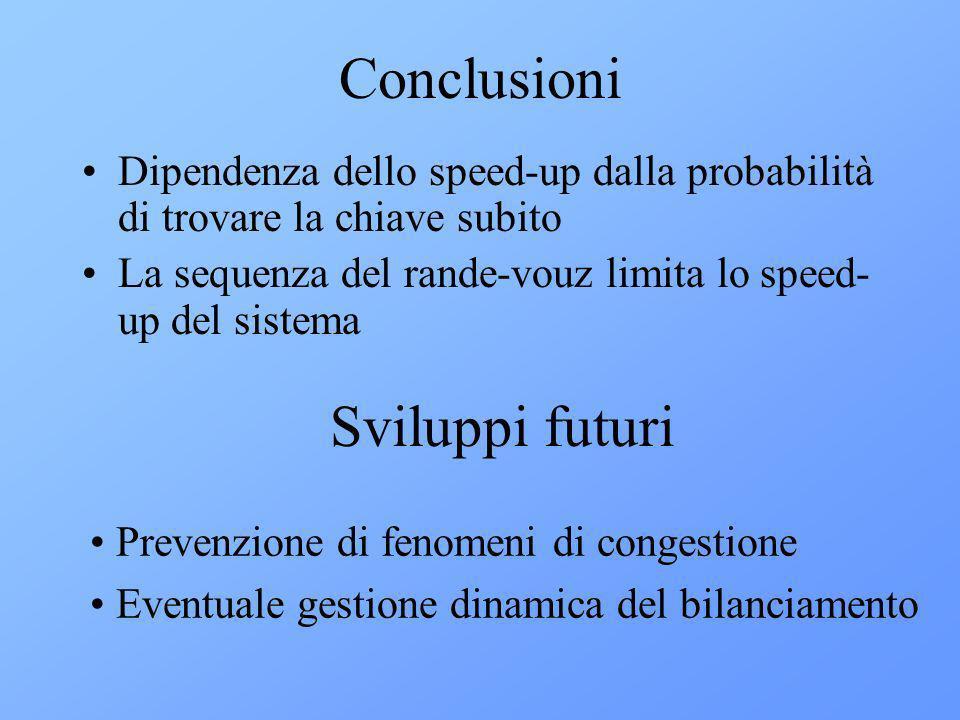 Conclusioni Dipendenza dello speed-up dalla probabilità di trovare la chiave subito La sequenza del rande-vouz limita lo speed- up del sistema Sviluppi futuri Prevenzione di fenomeni di congestione Eventuale gestione dinamica del bilanciamento