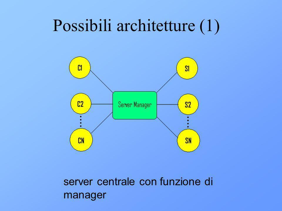 Possibili architetture (1) server centrale con funzione di manager