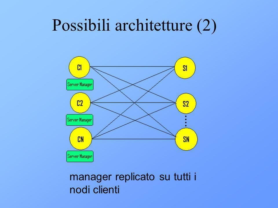 simmetrico Possibili architetture (3)