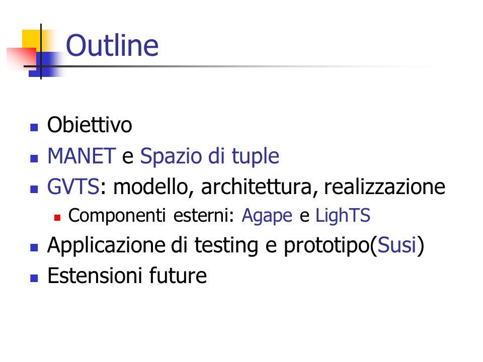 Outline Obiettivo MANET e Spazio di tuple GVTS: modello, architettura, realizzazione Componenti esterni: Agape e LighTS Applicazione di testing e prot