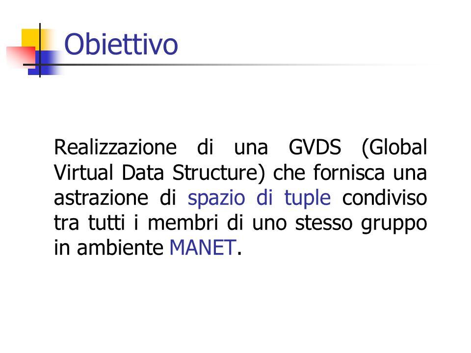 Obiettivo Realizzazione di una GVDS (Global Virtual Data Structure) che fornisca una astrazione di spazio di tuple condiviso tra tutti i membri di uno