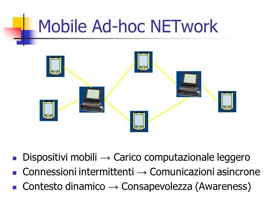 Mobile Ad-hoc NETwork Dispositivi mobili Carico computazionale leggero Connessioni intermittenti Comunicazioni asincrone Contesto dinamico Consapevole