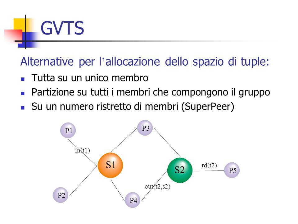 GVTS Tutta su un unico membro Partizione su tutti i membri che compongono il gruppo Su un numero ristretto di membri (SuperPeer) Alternative per l all