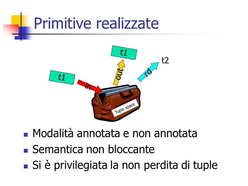 Primitive realizzate Modalità annotata e non annotata Semantica non bloccante Si è privilegiata la non perdita di tuple Tuple space t1 in out t1 rd t2