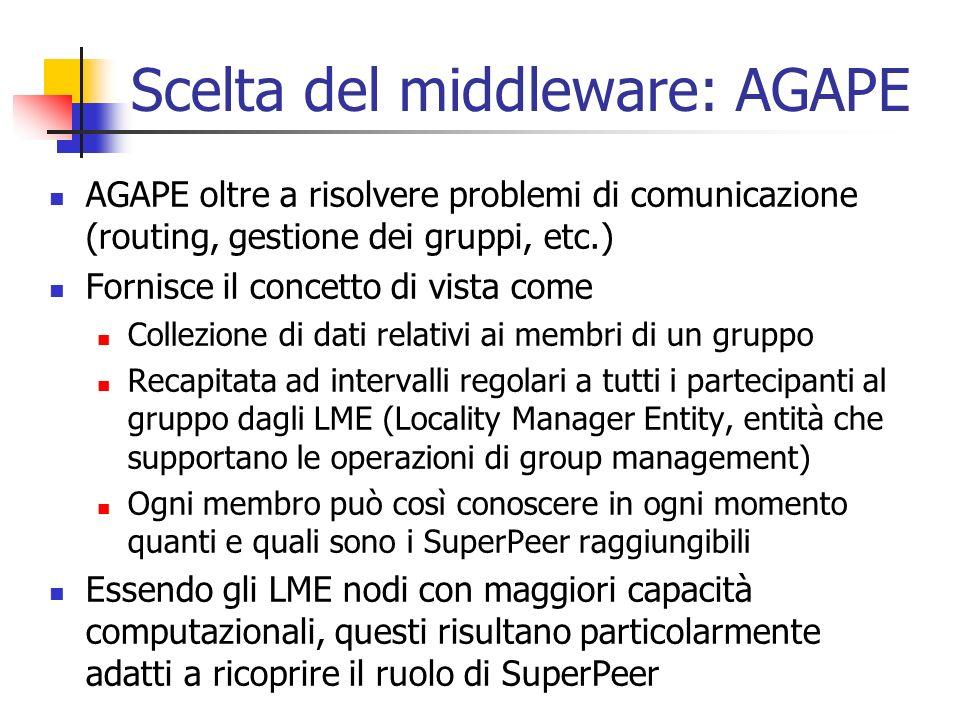 Scelta del middleware: AGAPE AGAPE oltre a risolvere problemi di comunicazione (routing, gestione dei gruppi, etc.) Fornisce il concetto di vista come