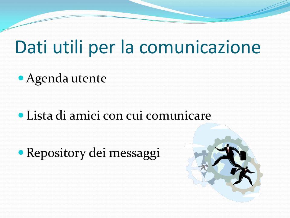 Dati utili per la comunicazione Agenda utente Lista di amici con cui comunicare Repository dei messaggi