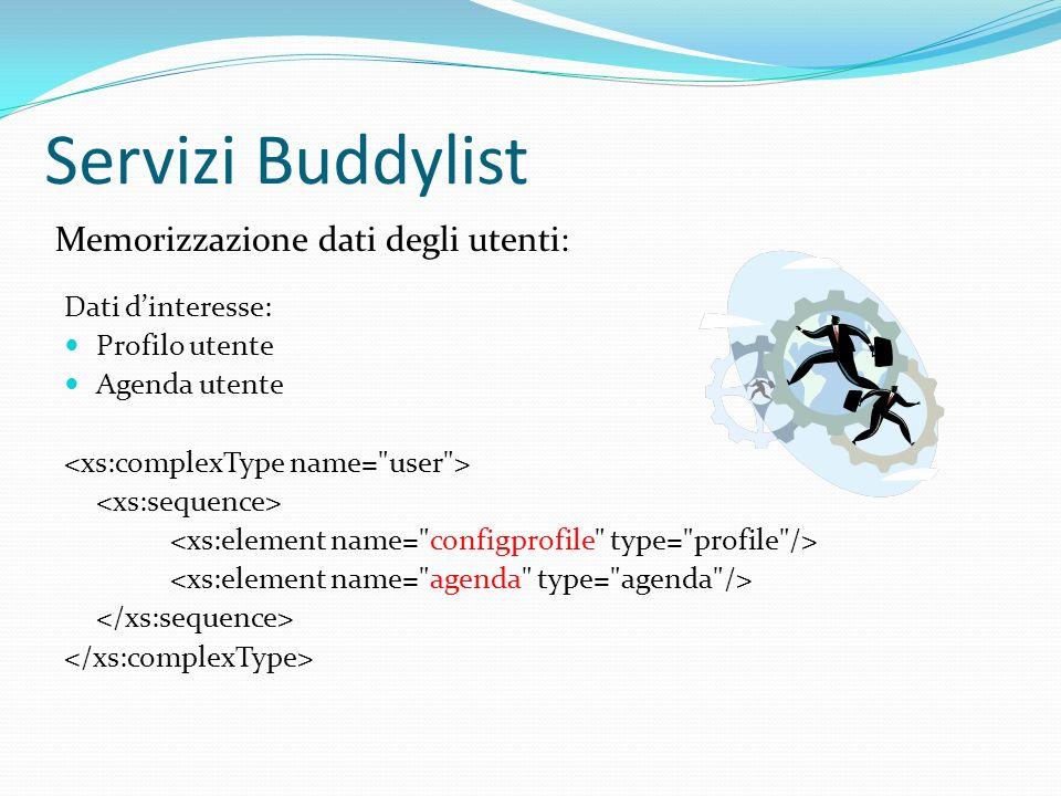 Servizi Buddylist Dati dinteresse: Profilo utente Agenda utente Memorizzazione dati degli utenti: