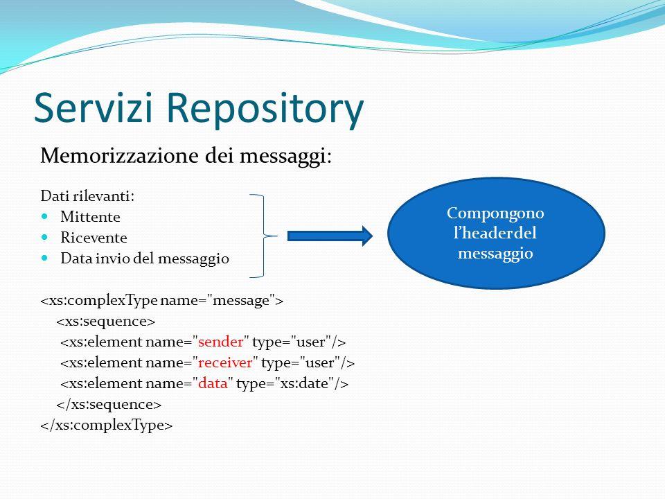 Servizi Repository Dati rilevanti: Mittente Ricevente Data invio del messaggio Compongono lheader del messaggio Memorizzazione dei messaggi: