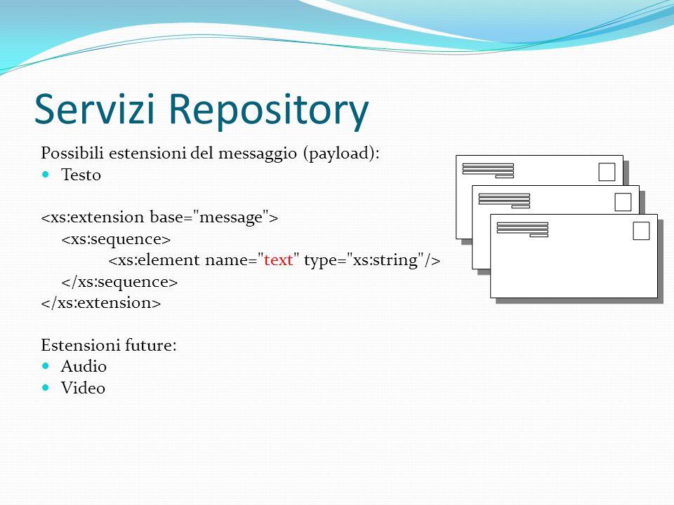 Servizi Repository Possibili estensioni del messaggio (payload): Testo Estensioni future: Audio Video
