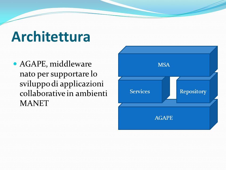 Architettura AGAPE, middleware nato per supportare lo sviluppo di applicazioni collaborative in ambienti MANET AGAPE RepositoryServices MSA