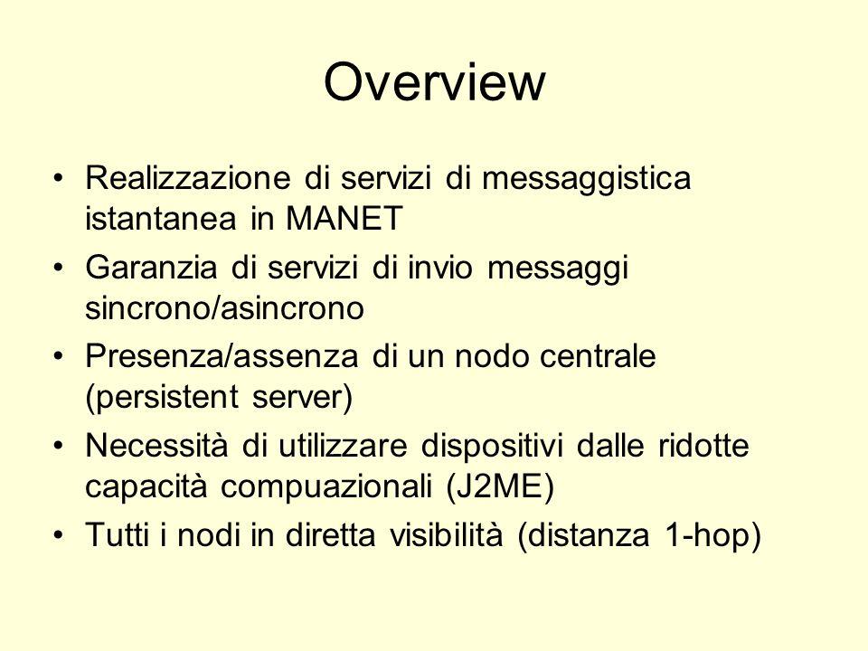 Overview Realizzazione di servizi di messaggistica istantanea in MANET Garanzia di servizi di invio messaggi sincrono/asincrono Presenza/assenza di un
