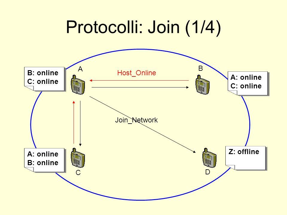 Protocolli: Join (1/4) A: offline C: online Z: offline A: offline B: online B: offline C: offline A B C D A: online C: online A: online B: online C: o