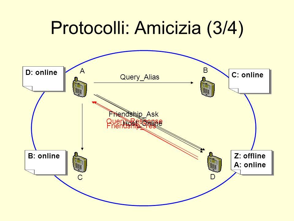 Protocolli: Amicizia (3/4) A: online B: online Z: offline A B: online B C D A: online C: online Z: offline A: offline D: offline Z: offline A: online D: online Query_Alias Query_Response Friendship_Ask Friendship_Yes Host_Online