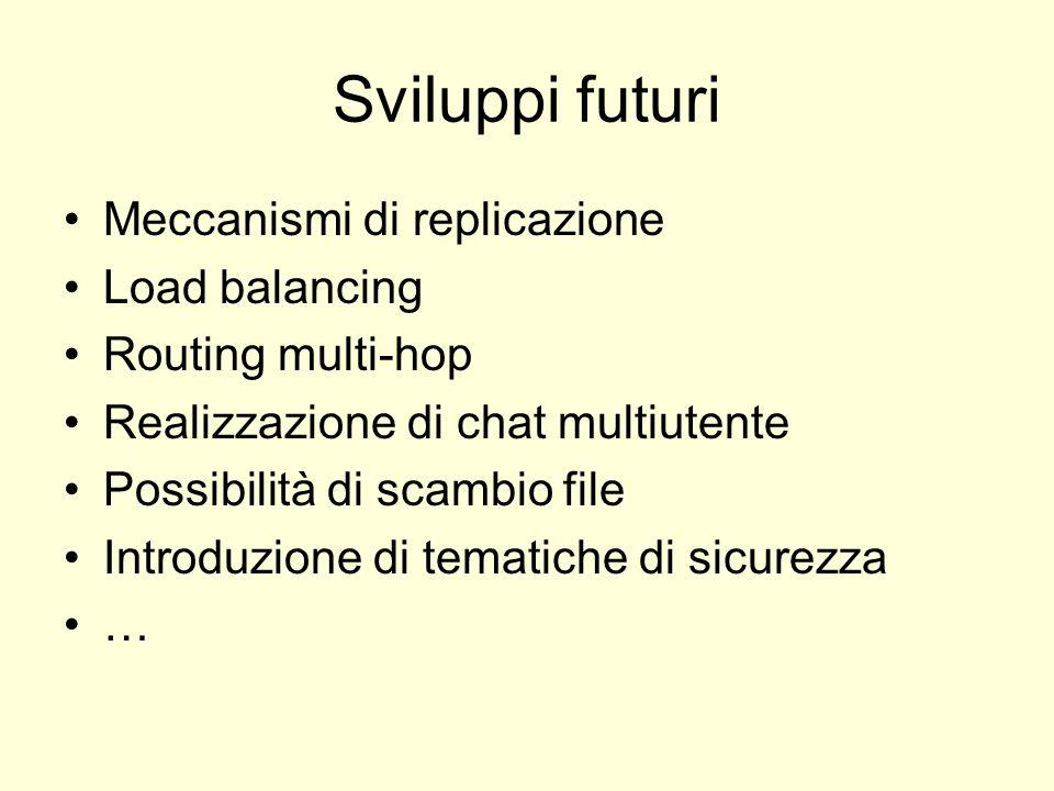 Sviluppi futuri Meccanismi di replicazione Load balancing Routing multi-hop Realizzazione di chat multiutente Possibilità di scambio file Introduzione
