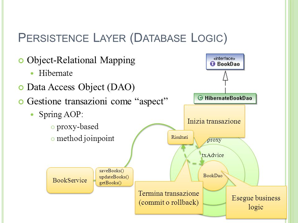 P ERSISTENCE L AYER (D ATABASE L OGIC ) Object-Relational Mapping Hibernate Data Access Object (DAO) Gestione transazioni come aspect Spring AOP: proxy-based method joinpoint 10 proxy BookService txAdvice BookDao saveBooks() updateBooks() getBooks() saveBooks() updateBooks() getBooks() Inizia transazione Termina transazione (commit o rollback) Termina transazione (commit o rollback) Risultati Esegue business logic