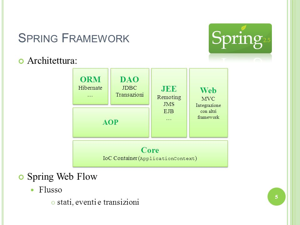 S PRING F RAMEWORK Architettura: Spring Web Flow Flusso stati, eventi e transizioni Core IoC Container ( ApplicationContext ) Core IoC Container ( App