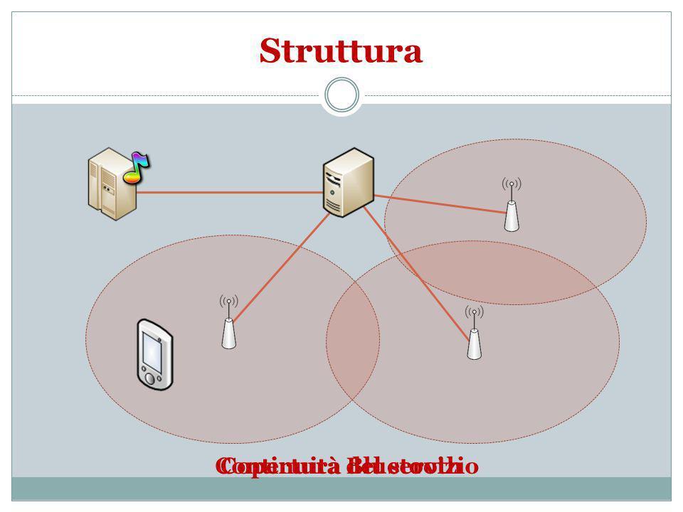 Struttura Continuità del servizioCopertura Bluetooth
