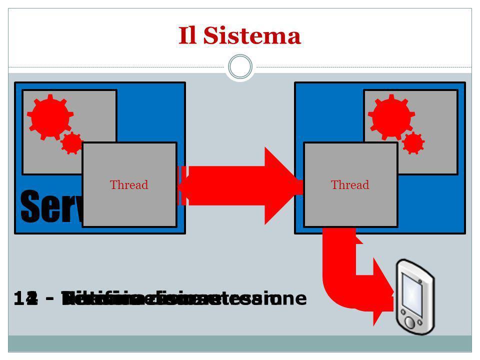 Proxy Sistema in funzione Server