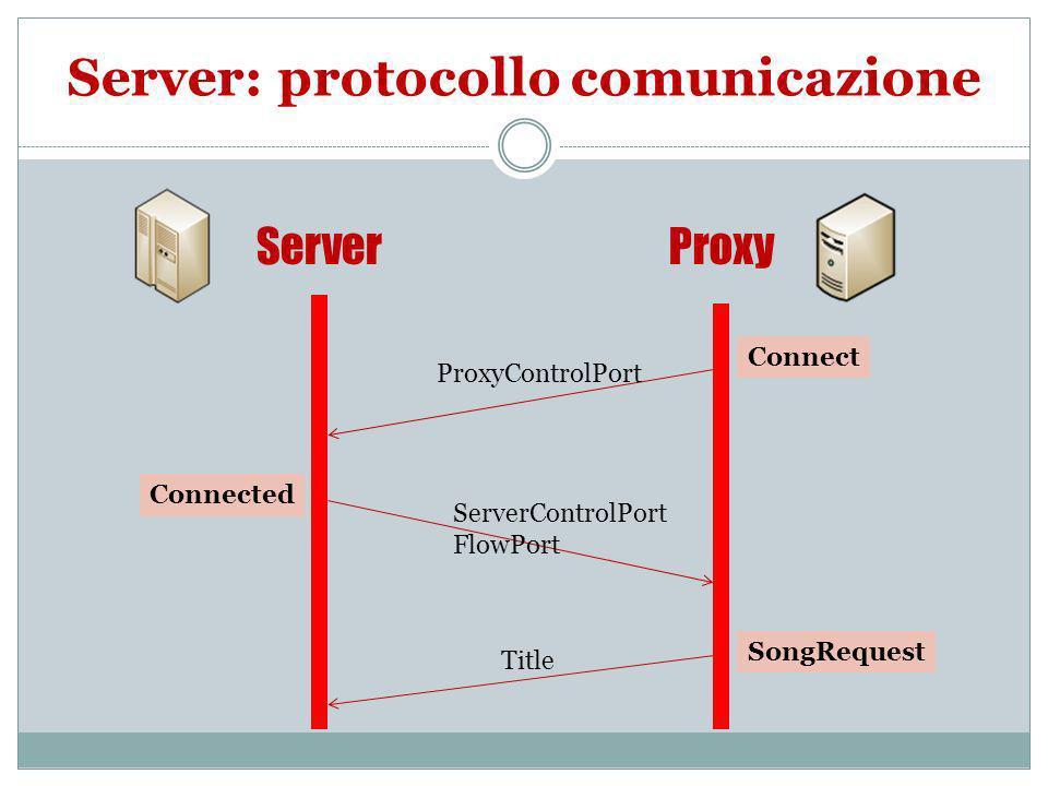 La comunicazione nel sistema lindirizzo IP del Server; le porte sulle quali è in ascolto il Server.