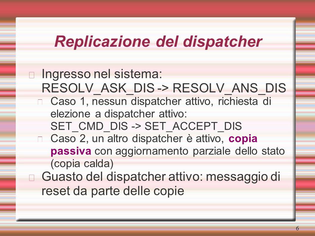 7 Replicazione del dispatcher