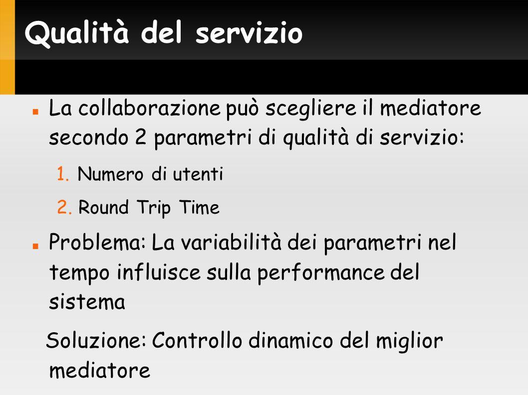 Qualità del servizio La collaborazione può scegliere il mediatore secondo 2 parametri di qualità di servizio: 1. Numero di utenti 2. Round Trip Time P