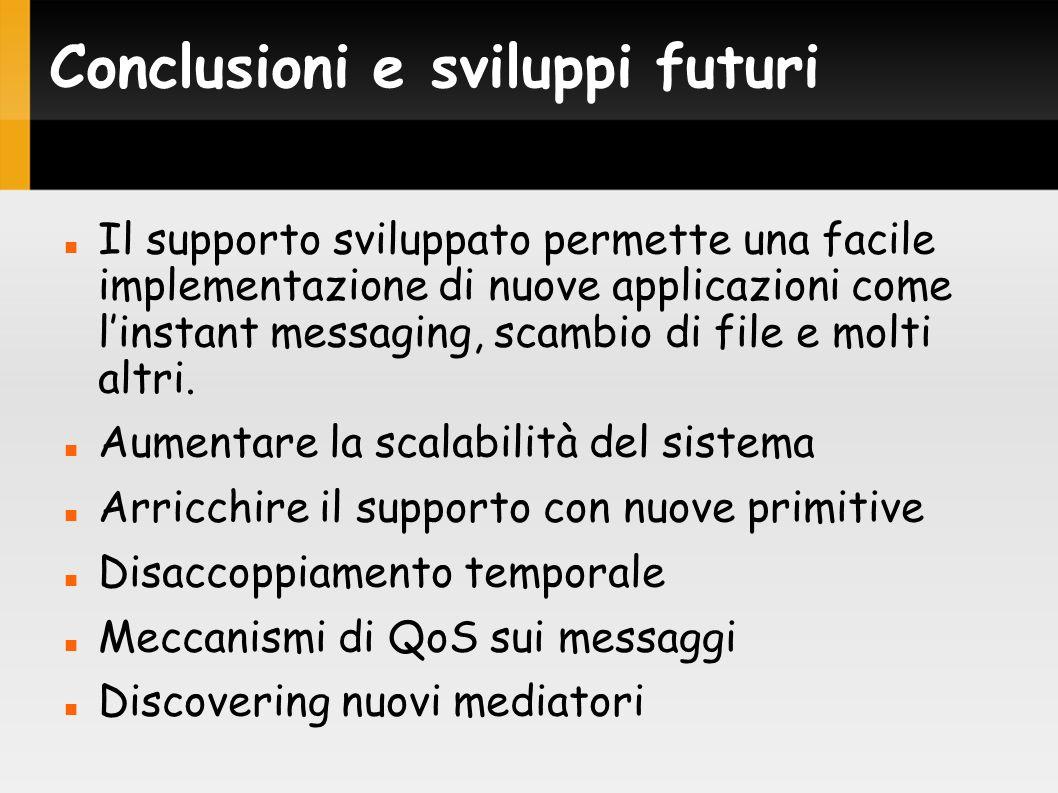 Conclusioni e sviluppi futuri Il supporto sviluppato permette una facile implementazione di nuove applicazioni come linstant messaging, scambio di file e molti altri.