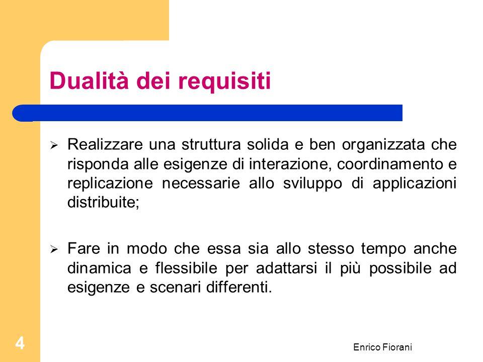 Enrico Fiorani 4 Dualità dei requisiti Realizzare una struttura solida e ben organizzata che risponda alle esigenze di interazione, coordinamento e replicazione necessarie allo sviluppo di applicazioni distribuite; Fare in modo che essa sia allo stesso tempo anche dinamica e flessibile per adattarsi il più possibile ad esigenze e scenari differenti.