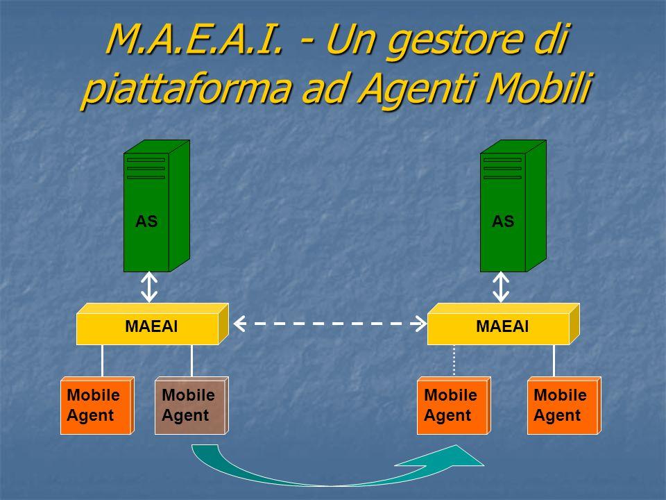 M.A.E.A.I. - Un gestore di piattaforma ad Agenti Mobili AS MAEAI Mobile Agent Mobile Agent AS Mobile Agent Mobile Agent MAEAI