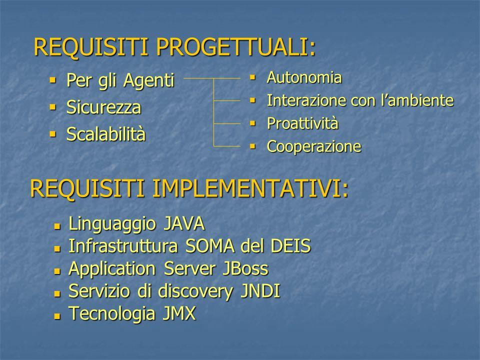 REQUISITI IMPLEMENTATIVI: Linguaggio JAVA Linguaggio JAVA Infrastruttura SOMA del DEIS Infrastruttura SOMA del DEIS Application Server JBoss Applicati