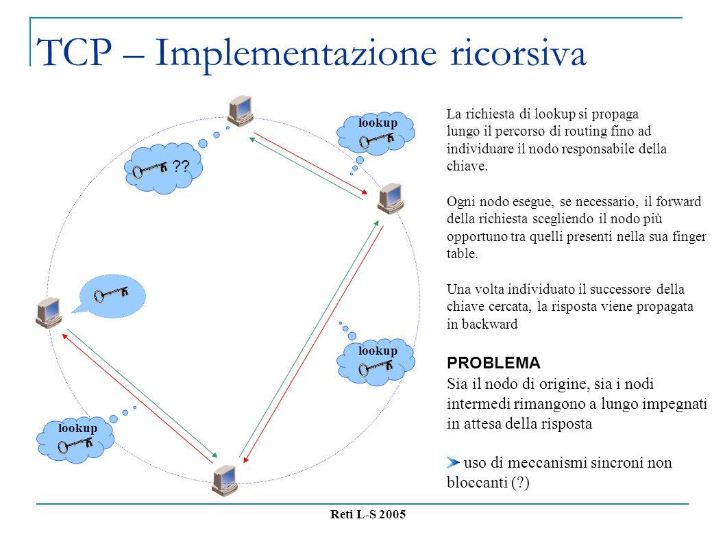 Reti L-S 2005 TCP – Implementazione ricorsiva La richiesta di lookup si propaga lungo il percorso di routing fino ad individuare il nodo responsabile della chiave.